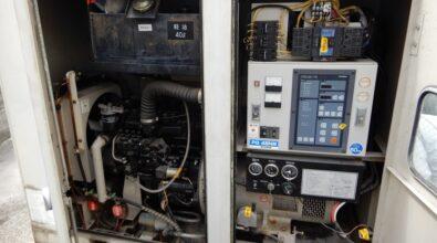 非常用発電機(PG45NMX)修繕・擬似負荷運転